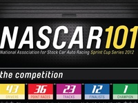 nascar app for android tablet