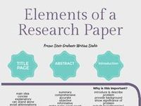 10 essay writing steps