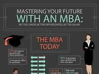 mba thesis on employee motivation