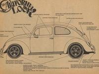All things VW