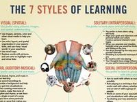 education teachers neuromyth learning styles scientists neuroscience