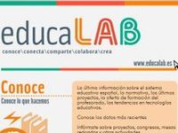113 Best Infografías y educación images | Educational technology, Learning, Teacher