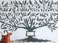Genealogy ~ Family Trees
