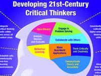 Professional Development & Teacher Resources