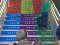 Math-Multiply and Divide