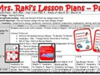 Raki's Rad Resources is my teaching blog, where I post about what I use, or would use in my classroom.  On this board, I share all of my favorite blog posts and resources - mine and others.