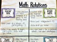 I love math...so what?