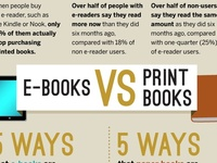 Infographics are a fun and quick way to learn about a topic without a ton of heavy reading.
