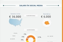 Social Media Marketing / Where all social media ideas, infographics and discussions meet!