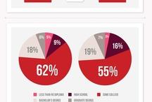 Graphic Design : Infographics
