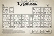 periodic tables / by Matt Shapoff