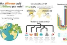 Infographics / Check out our favourite infographics!