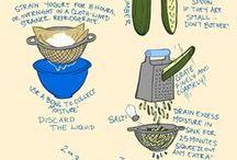 Favorite Recipes / by Heidi Best