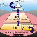 Spirit - Soul - Body