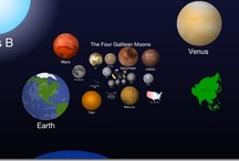 Science / Science best explains the nature of the universe and how we fit in it. If you don't like science or disagree with it, prove it wrong through evidence and reason and you are onto something all ed the scientific process - otherwise shut the $#ck up!