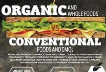Infographics Natural Health