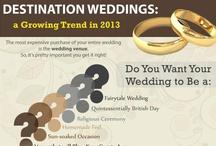 Infographics Weddings