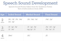 Speech / by Bilingual Speech & Language