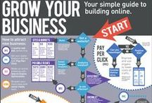 Business Growth / Tips and guidance on business growth for all sizes of business. Collated by epifny consulting (www.epifny.consulting)