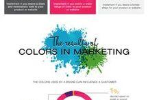Marketing and Branding / by Karla Kohel
