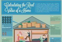 Real Estate and Infographics
