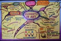 beeld elementen/elements of art - VISIE