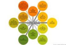 inspiring Infographs