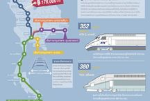 Thai Infographic