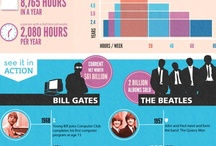 Infographics / by Wendy Rasmussen