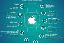 Smartwatch Infographics