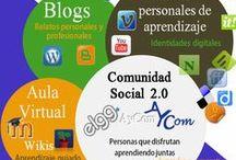 """""""Aprender y Compartir"""" Proyecto AyCom - Espacios de aprendizaje conectado / Espacios de aprendizaje y colaboración creados en Moodle y Elgg,.. y otros espacios o plataformas que utilizo o podría utilizar, para aprender, desarrollar proyectos, colaborar, compartir conocimientos....wikis, blogs, etc."""
