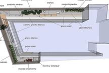 Proyecto internacional:jardín privado Zarautz / Vistas del proyecto de diseño de zonas exteriores de la urbanización Zarautz en Colombia