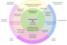 Competencia Digital (áreas y entornos para aprender y compartir) / Contenido relacionado con la competencia digital, el sistema que ayuda al estudiante para tomar el control y gestionar su propio aprendizaje y su entorno de aprendizaje aprendizaje.    - Fijar tus propios objetivos - Autogestión de contenidos y procesos - Comunicación con otros y otras (expertos y profanos) en el proceso de aprendizaje, como requisito para lograr los objetivos - Construir un sistema (entorno personal) de aprendizaje permanente
