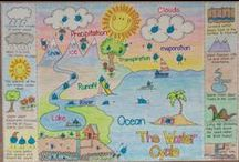 Anchor Charts for Teaching / Creative and fun ways to display learning concepts on anchor charts!