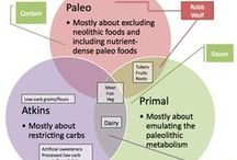 Paleo, Whole30 & Primal / The main difference between Paleo and Whole30 is that Whole30 does not allow sugars - even in the form of honey or maple syrup and no Paleo substitutions for sweets. I have pinned both types of recipes on this board, but keep this in mind if you are specifically looking for Whole30 recipes.