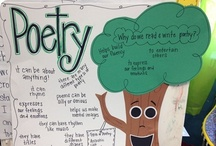 Poetry for Kids: April is National Poetry Month
