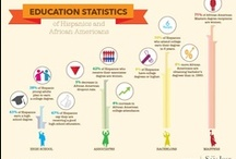 SJG Infographics / Check out our information graphics for an easy way to gain knowledge