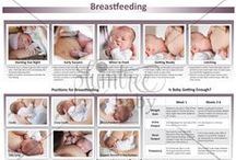 Breastfeeding and Newborn Education / Getting off to the best start with baby.