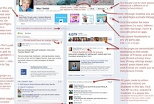 Facebook tips for researchers / Find ways to use Facebook for genealogy and family history as well as a place to keep up with Facebook news you need to know. / by Caroline Pointer