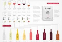 - wine tasting notes - / by S
