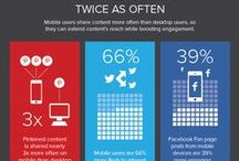 Best Online Marketing Infographics / Board with very useful Online Marketing Infographics.