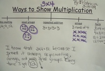 Multiplication  / Represent multiplication within 100  —Solve two-step word problems using addition, subtraction, multiplication and division then check reasonableness using estimation  / by Becky Godsey