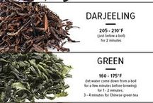 For Your Information / All there is to know about tea.