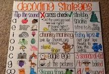 Anchor Charts - reading & writing / anchor charts based around teaching reading and writing concepts