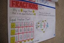Anchor Charts - Maths / anchor charts to assist in teaching maths concepts - all areas and ages