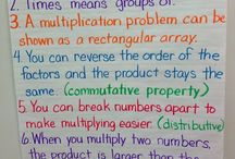 Multiplication / by Ainsley Karl