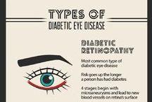 Diabetic Eye