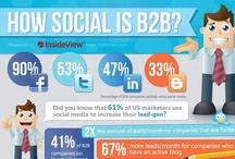 Marketing | Social Media & Web / by Kate Frasure