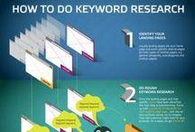 Infographics / Digital Marketing