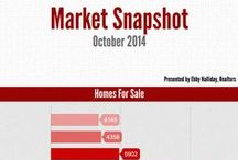 Real Estate: DFW News / Keep up with the latest in Dallas Real Estate info and trends